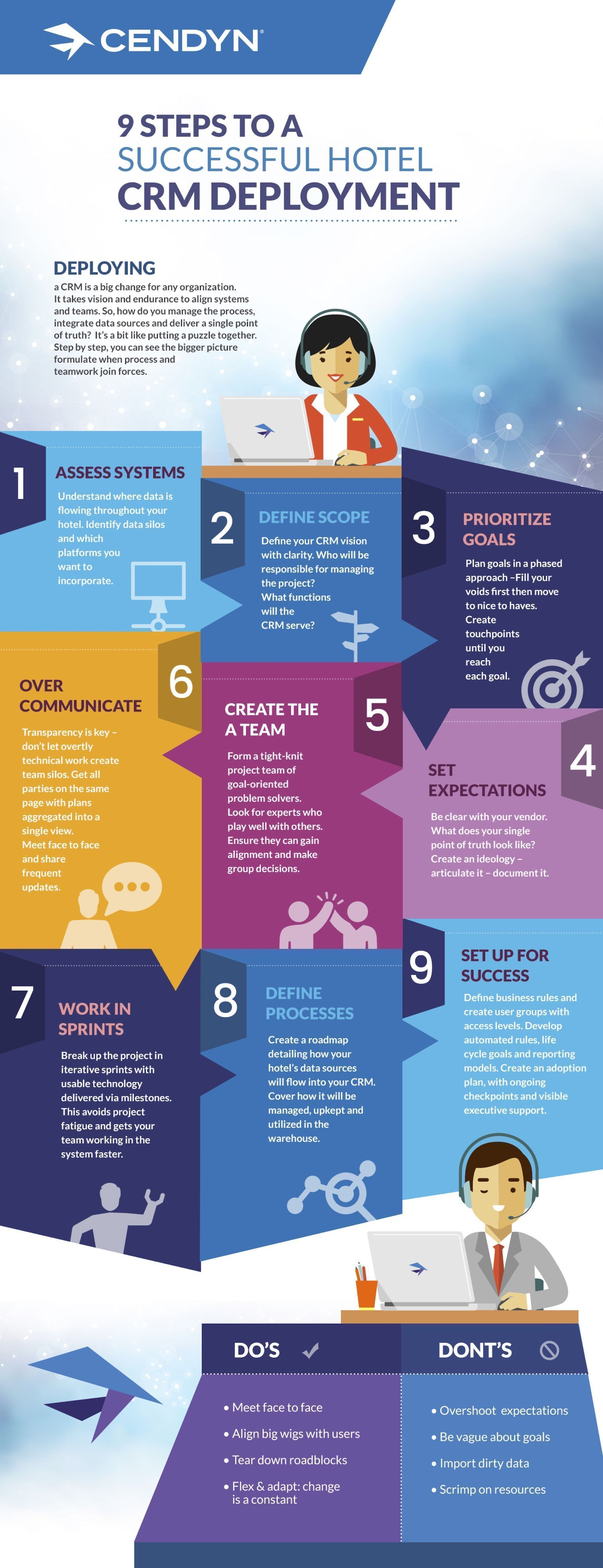 Infographic_Guide-to-Successful-CRM-Implementation_Cendyn.jpg