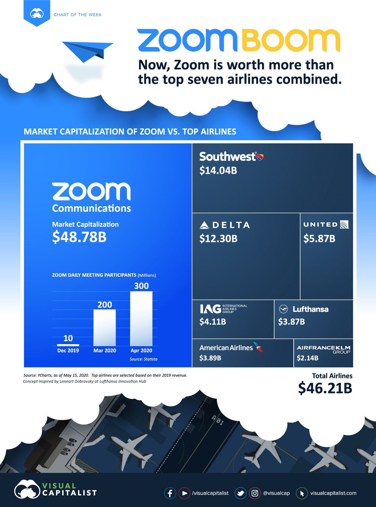 zoom-vs-airlines-final-3